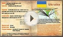 history of Ukraine - history of ukraine for kids